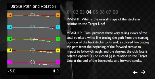path-rotation