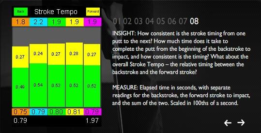 stroke-temp
