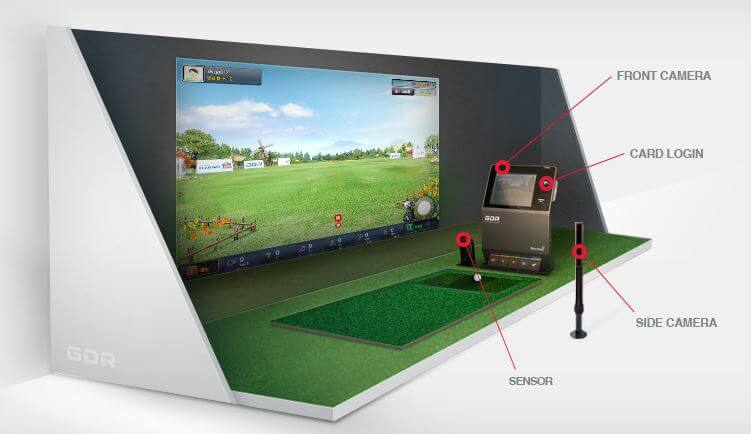 Golfzon Gdr Golf Simulator Coaching System Golf Swing