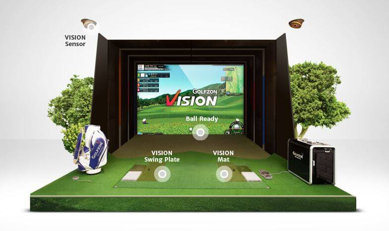 Golfzon Real Amp Vision Golf Simulators Golf Swing Systems
