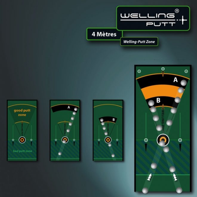 Welling Put Mat 3m x 50cm Pro