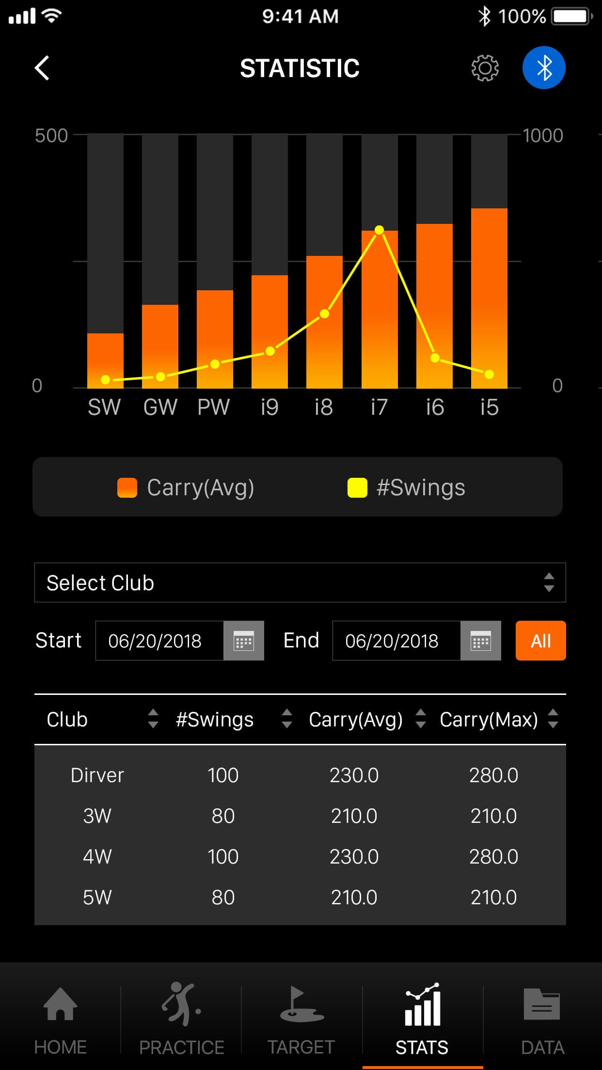 Swing Caddie Launch Monitor Sc300 Golf Swing Systems